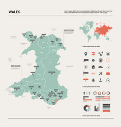 Map wales high detailed country vector