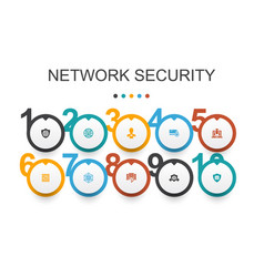 Network security infographic design template vector