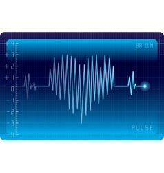 EKG heart vector