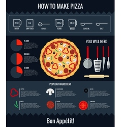 How to make pizza Infographic vector