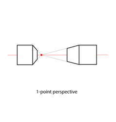 One point perspective line drawing study art vector