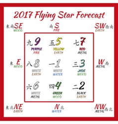Flying star forecast 2017 vector image