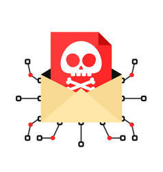 Letter with a computer virus flat vector