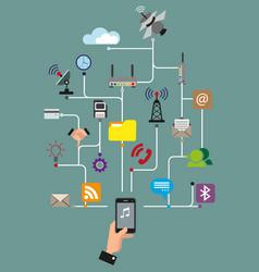 Global communications vector