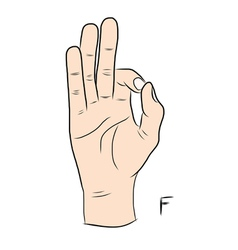 Sign language and the alphabetThe Letter f vector