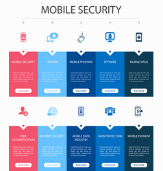 Mobile security infographic 10 steps ui design vector