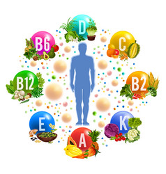 Healthy good and vitamin nutrition vector
