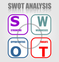 swot analysis strategy diagram in minimalist vector image