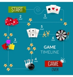 Game process vector image vector image