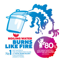 boiling water danger infographic poster vector image