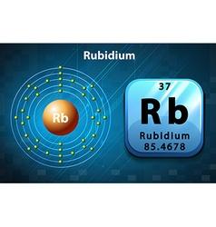 Periodic symbol and diagram of rubidium vector