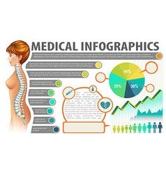Medical inforgraphics poster on white vector