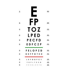 Poster card of vision testing for ophthalmic vector