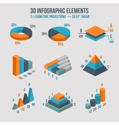 Isometric 3d sign Pie and donut chart vector image vector image