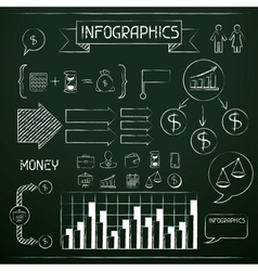 set chalkboard infographics and business icons vector image