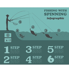 Fishing infographic fishing with spinning set vector