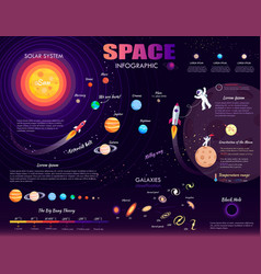 space infographic on purple background art design vector image vector image