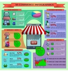 M-commerce Infographic Set vector