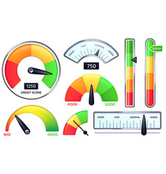 Credit score meter credits rating measure poor vector