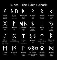 runes alphabet - elder futhark design vector image