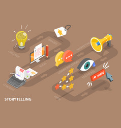 Storytelling infographics creative content vector
