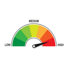 High risk meter vector