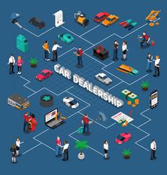 car dealership isometric flowchart vector image vector image