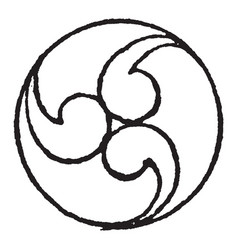 Tomoye design origin to some ancient conception vector