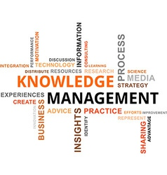 Word cloud knowledge management vector