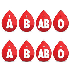 blood group set icon vector image vector image