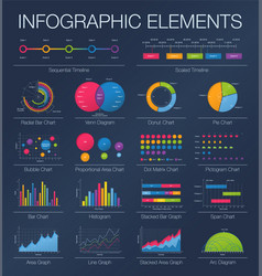 Infographics template set of graphic design vector