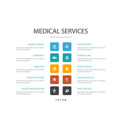medical services infographic cloud design template vector image