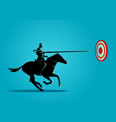 Business determination and target vector