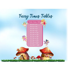 times tables with fairy vector image