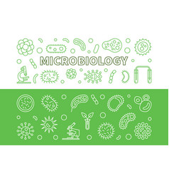 microbiology green banners outline vector image