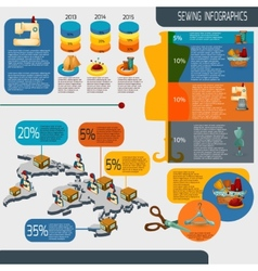 Sewing Infographics Set vector image vector image