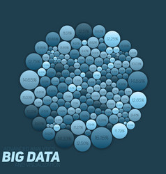 circular big data blue visualization vector image vector image