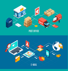 two mail isometric banner set vector image