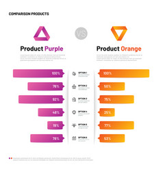 Comparison infographic bar graphs with compare vector