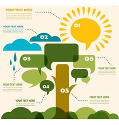 infographic of eco meadow with sun and tree made vector image vector image
