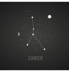 Astrology sign Cancer on chalkboard background vector