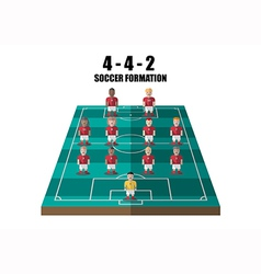 Soccer strategy 4 4 2 perspective pitch vector