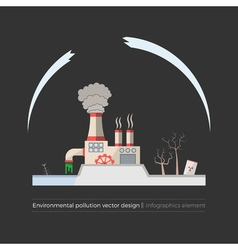Ecological problems environmental pollution vector image