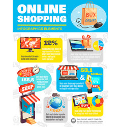 shop online infographic poster vector image