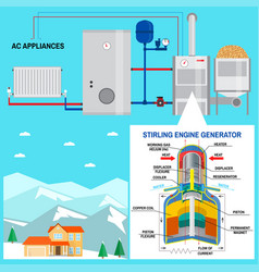 Pellet boiler with stirling engine for your home vector