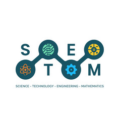 stem - science technology engineering math vector image