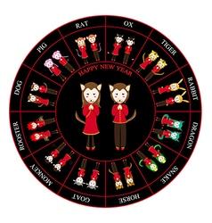 chinese zodiac horoscope wheel dog vector image