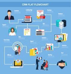 Crm flat flowchart vector