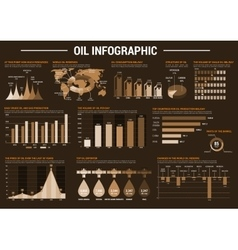 Oil industry infographic poster template vector image