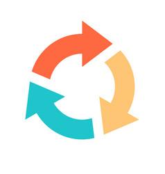 arrow sign reload icon refresh symbol vector image